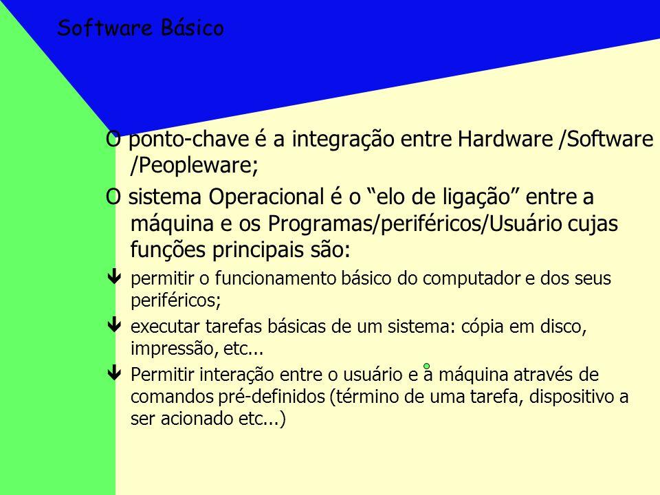 O ponto-chave é a integração entre Hardware /Software /Peopleware;