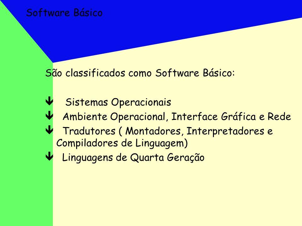 Software Básico São classificados como Software Básico: Sistemas Operacionais. Ambiente Operacional, Interface Gráfica e Rede.