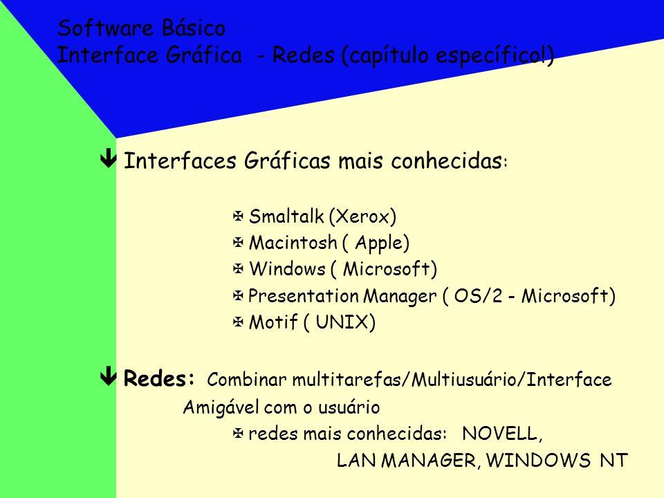 Software Básico Interface Gráfica - Redes (capítulo específico!)