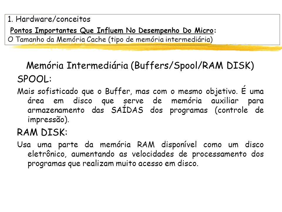Memória Intermediária (Buffers/Spool/RAM DISK)