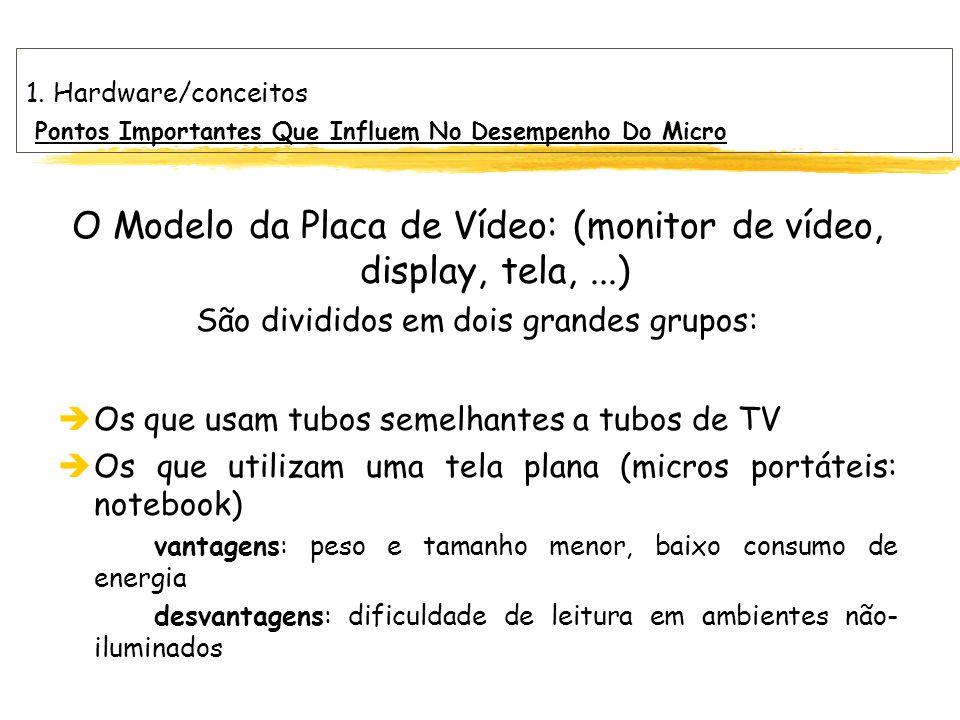 O Modelo da Placa de Vídeo: (monitor de vídeo, display, tela, ...)