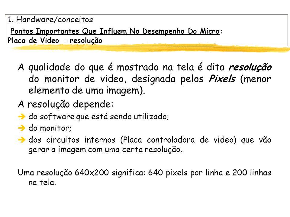 1. Hardware/conceitos Pontos Importantes Que Influem No Desempenho Do Micro: Placa de Video - resolução