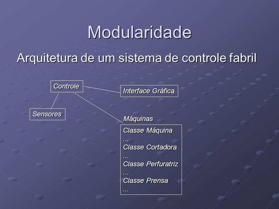 Modularidade Arquitetura de um sistema de controle fabril Controle