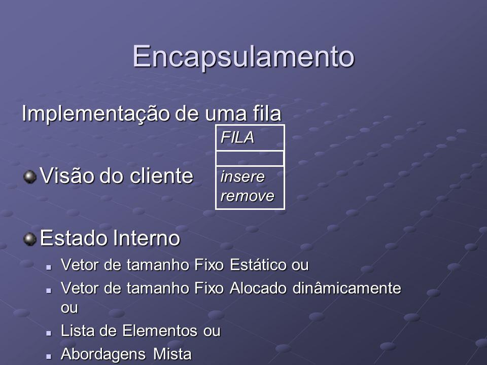 Encapsulamento Implementação de uma fila Visão do cliente