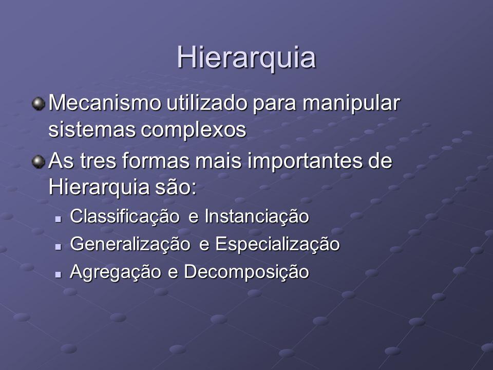 Hierarquia Mecanismo utilizado para manipular sistemas complexos