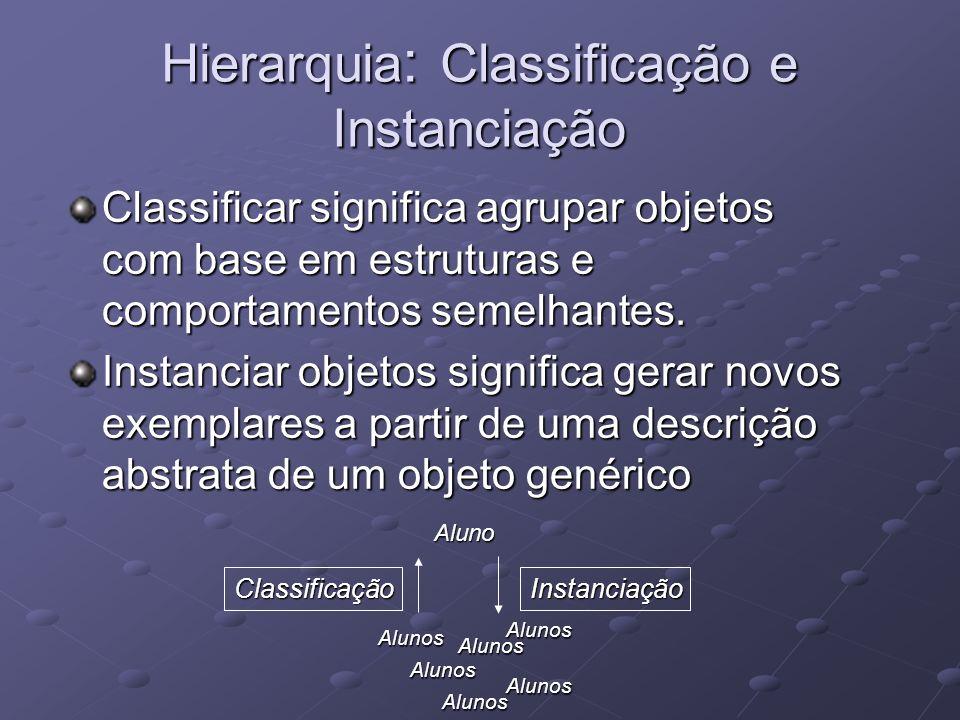 Hierarquia: Classificação e Instanciação