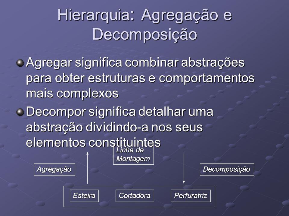 Hierarquia: Agregação e Decomposição