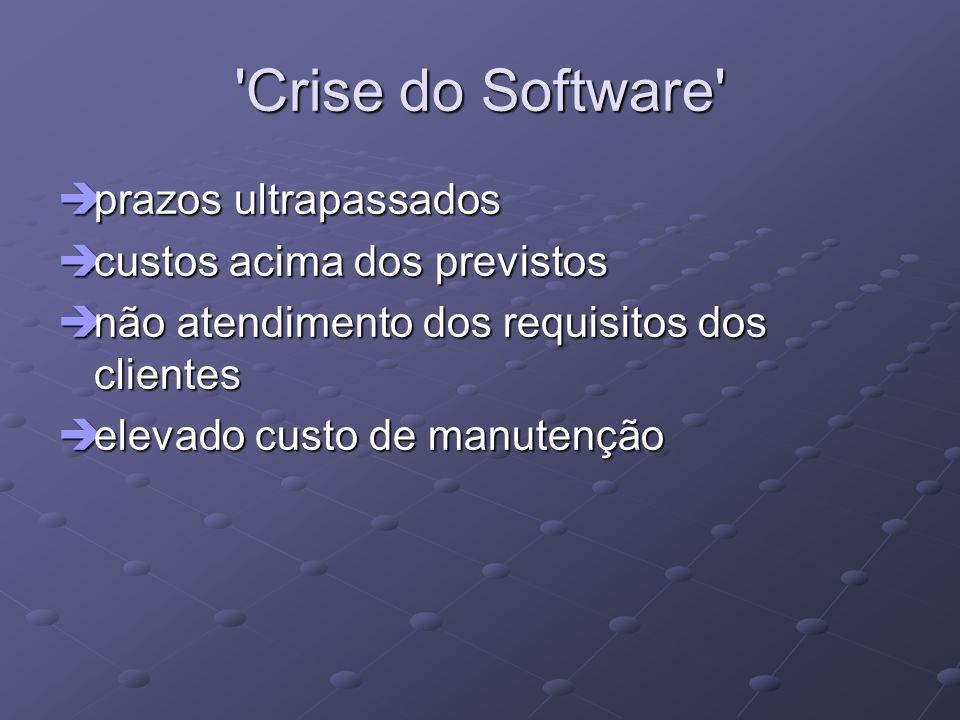 Crise do Software prazos ultrapassados custos acima dos previstos