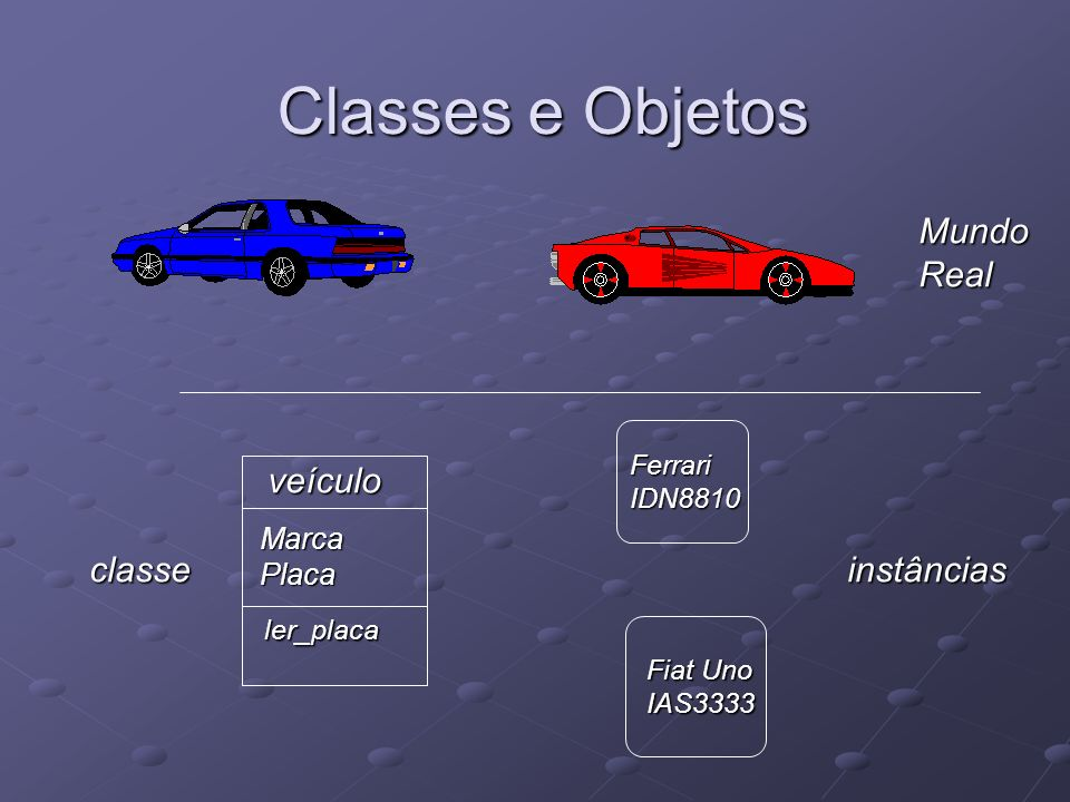 Classes e Objetos Mundo Real veículo classe instâncias Marca Placa