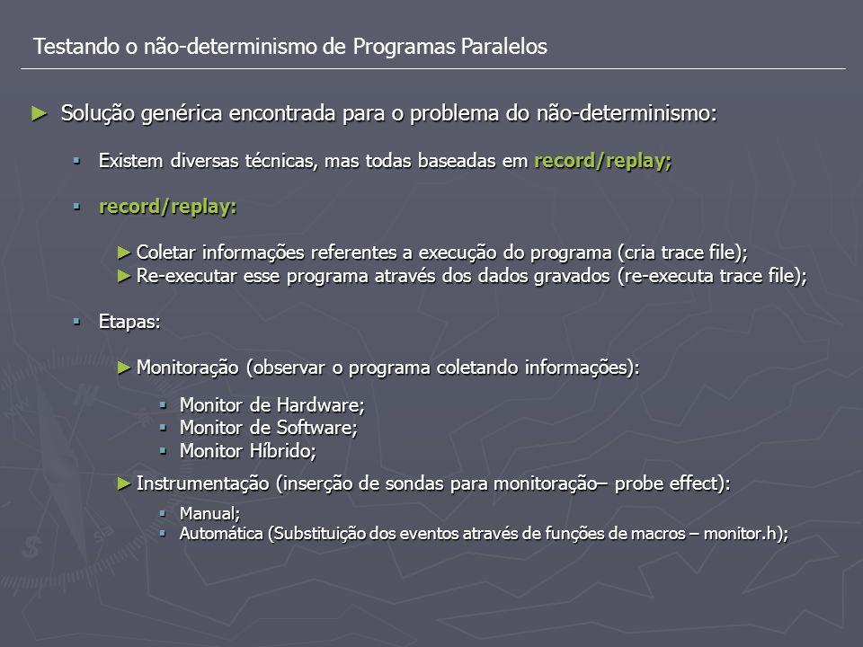 Testando o não-determinismo de Programas Paralelos