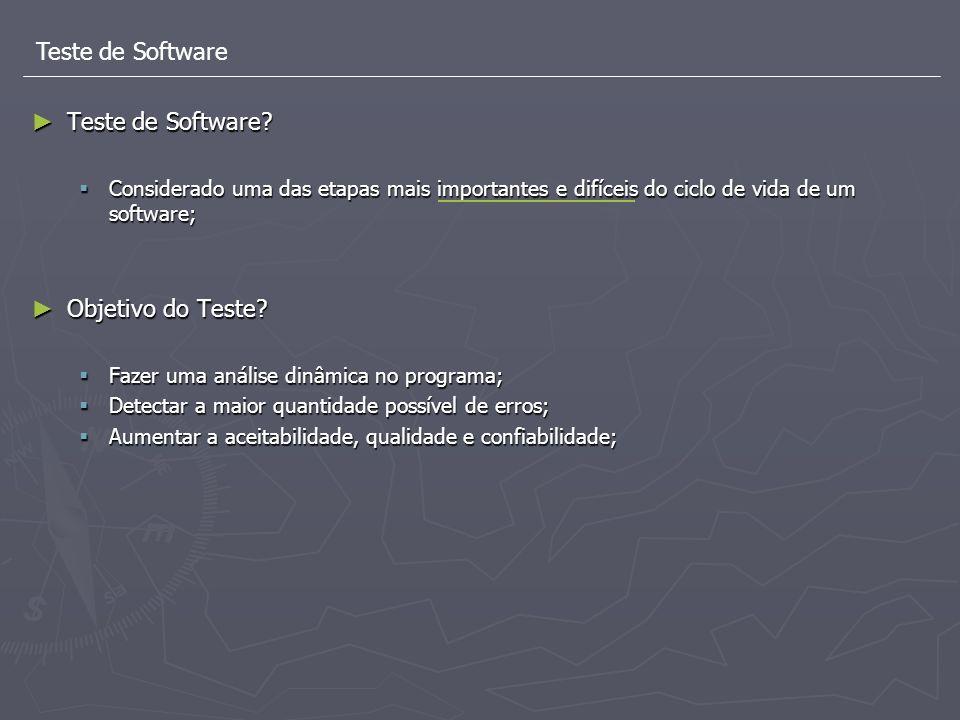 Teste de Software Teste de Software Objetivo do Teste
