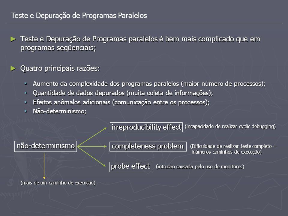 Teste e Depuração de Programas Paralelos