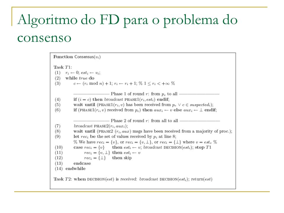 Algoritmo do FD para o problema do consenso