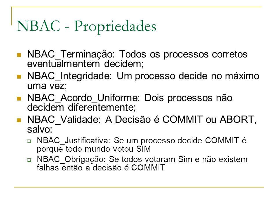 NBAC - Propriedades NBAC_Terminação: Todos os processos corretos eventualmentem decidem; NBAC_Integridade: Um processo decide no máximo uma vez;