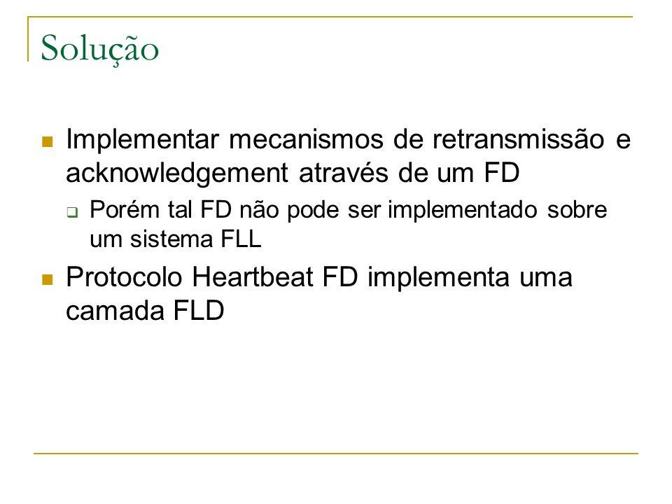 Solução Implementar mecanismos de retransmissão e acknowledgement através de um FD. Porém tal FD não pode ser implementado sobre um sistema FLL.
