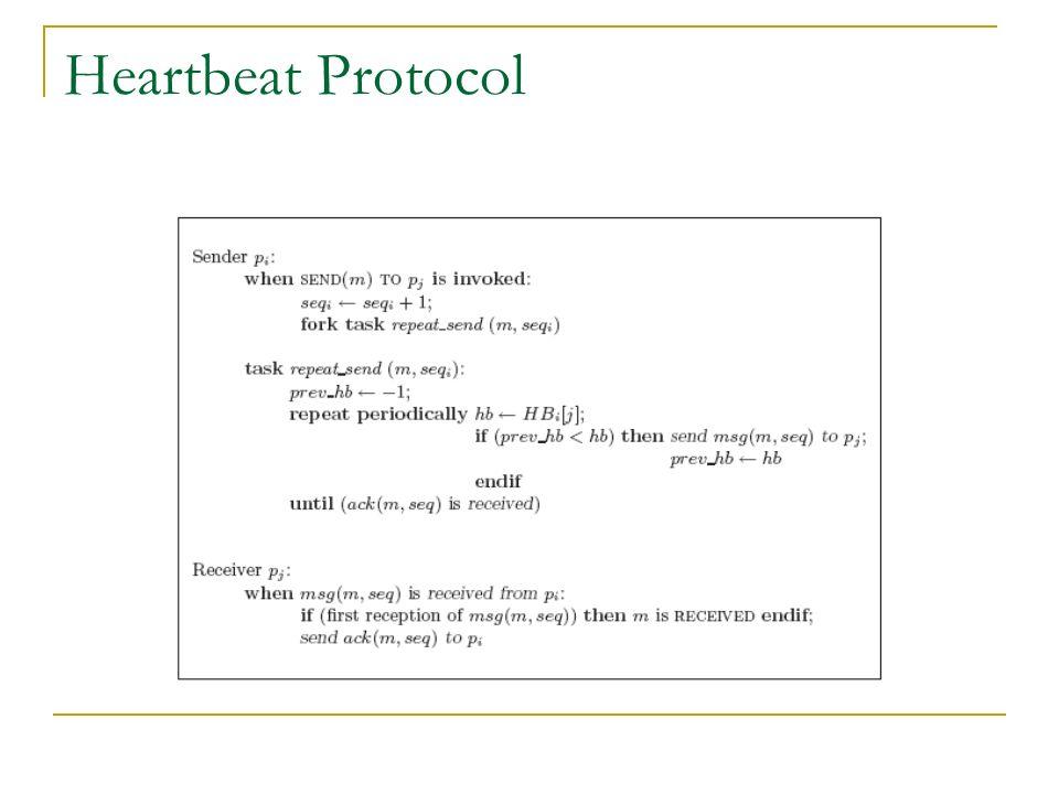 Heartbeat Protocol