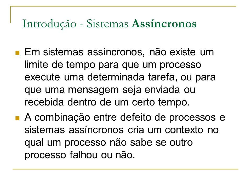 Introdução - Sistemas Assíncronos