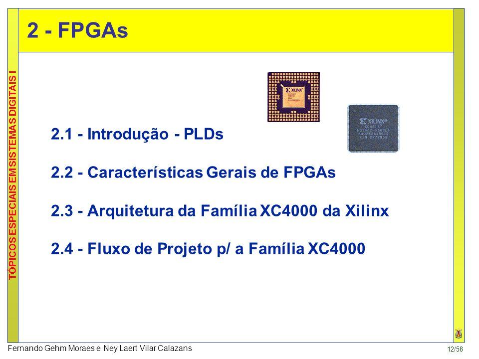 2 - FPGAs 2.1 - Introdução - PLDs