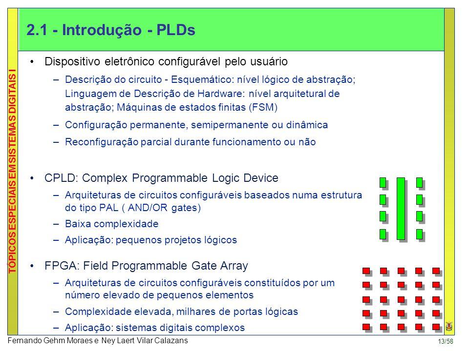 2.1 - Introdução - PLDs Dispositivo eletrônico configurável pelo usuário.