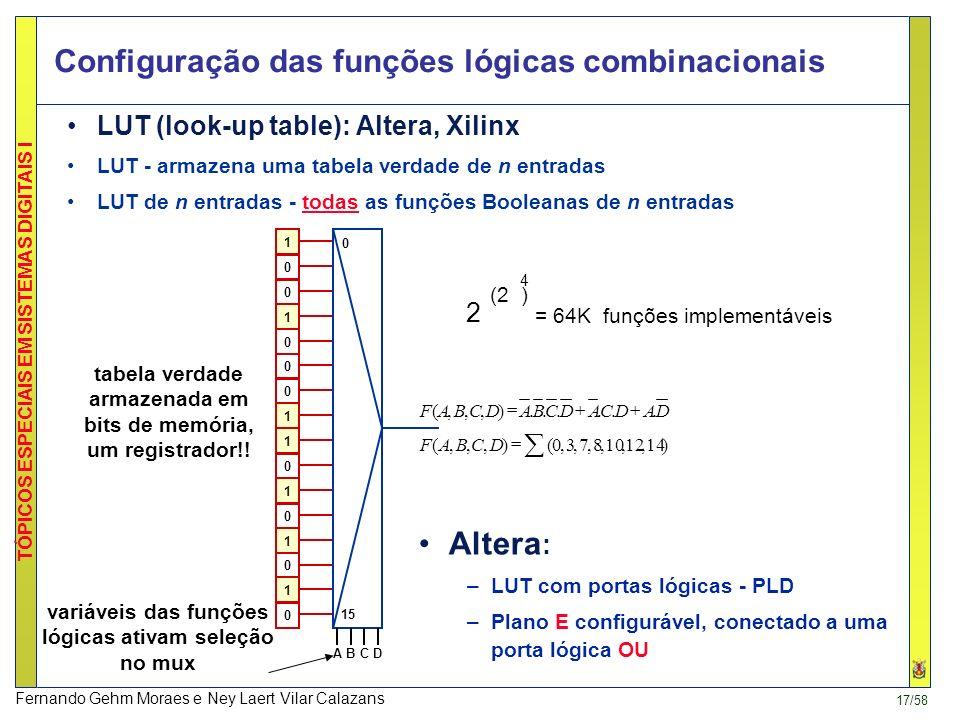 Configuração das funções lógicas combinacionais