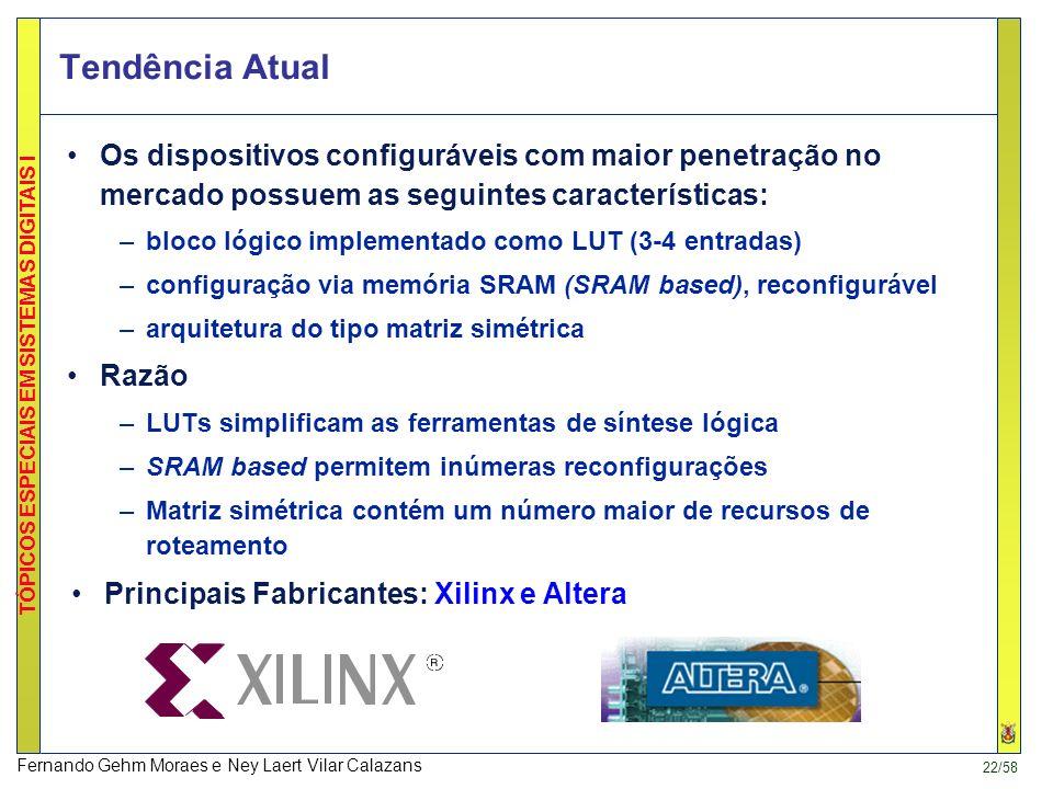 Tendência AtualOs dispositivos configuráveis com maior penetração no mercado possuem as seguintes características: