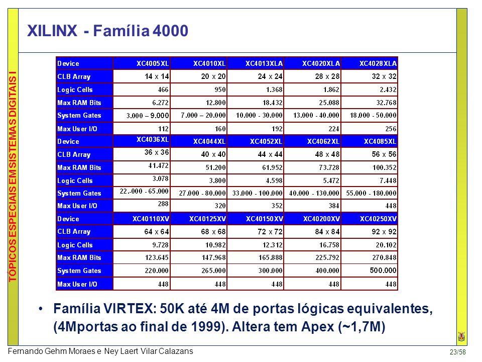 XILINX - Família 4000Família VIRTEX: 50K até 4M de portas lógicas equivalentes, (4Mportas ao final de 1999).