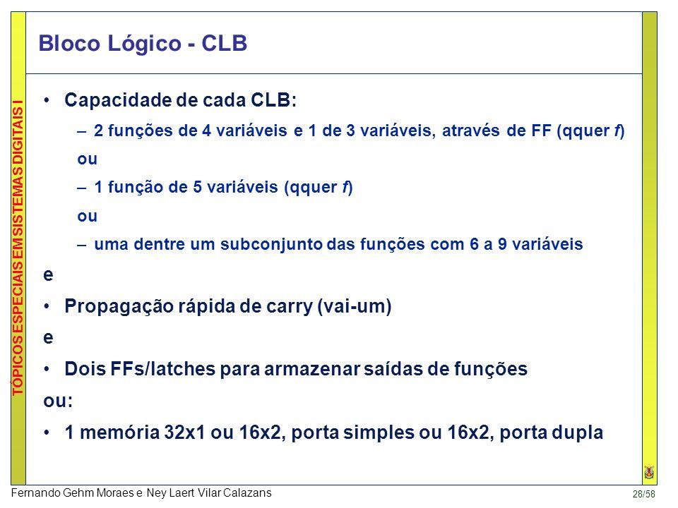 Bloco Lógico - CLB Capacidade de cada CLB: e