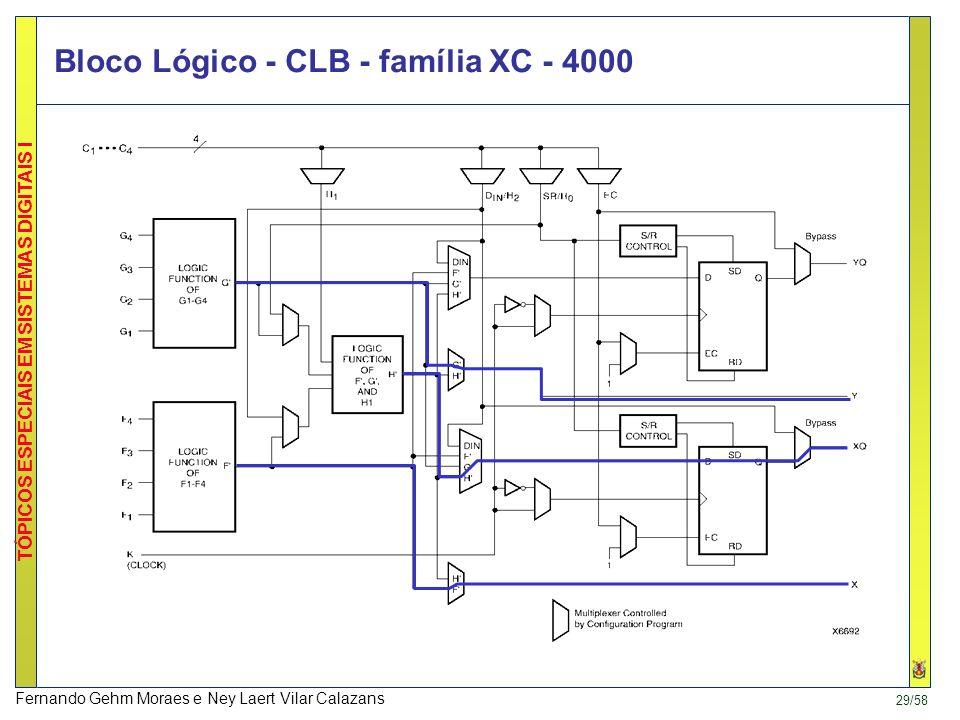 Bloco Lógico - CLB - família XC - 4000