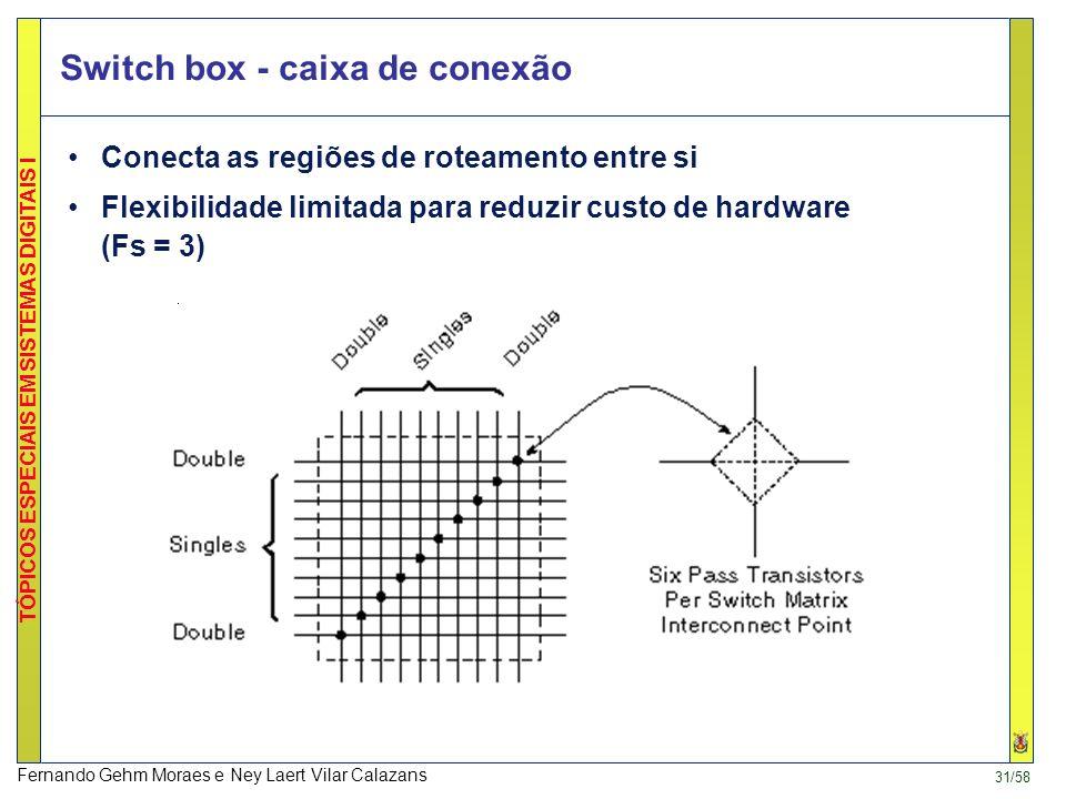 Switch box - caixa de conexão