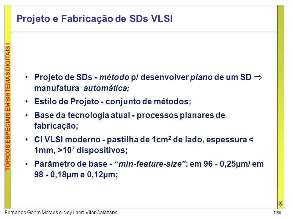 Projeto e Fabricação de SDs VLSI