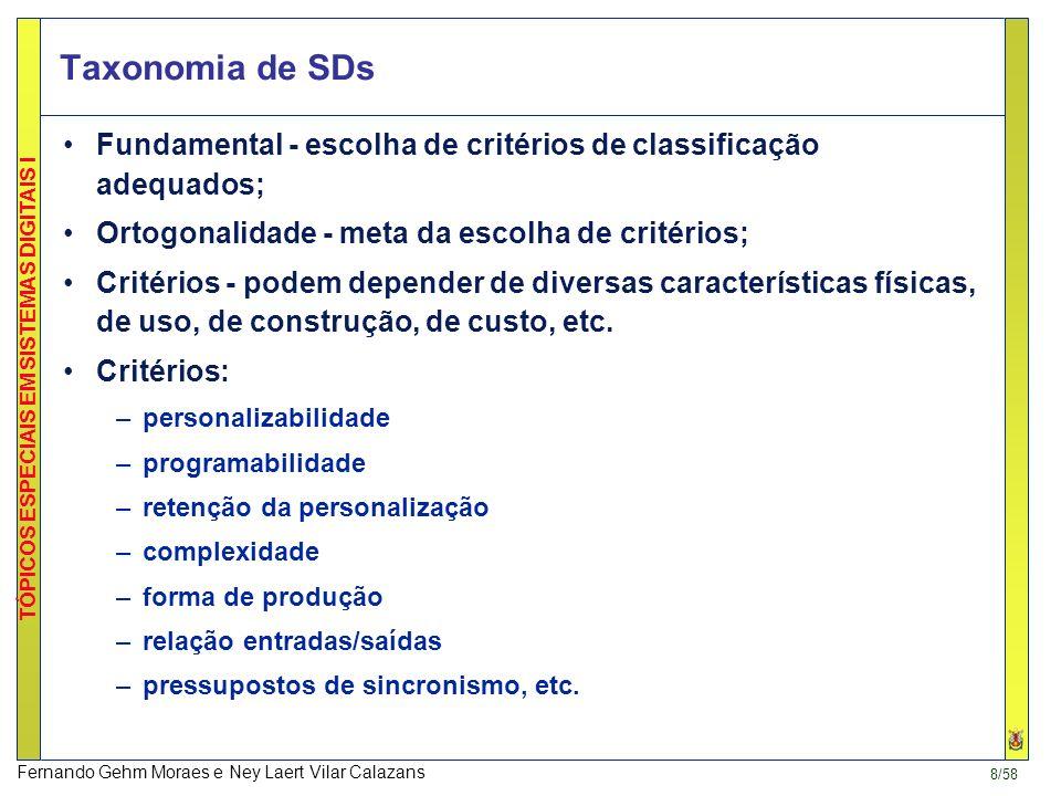 Taxonomia de SDs Fundamental - escolha de critérios de classificação adequados; Ortogonalidade - meta da escolha de critérios;