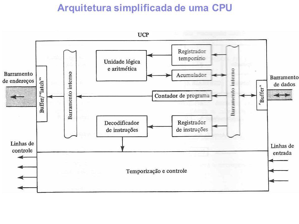 Arquitetura simplificada de uma CPU
