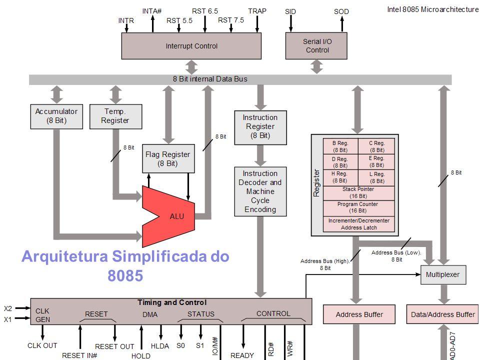 Arquitetura Simplificada do 8085