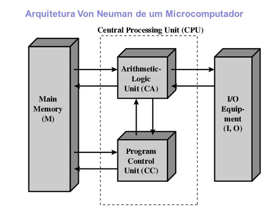 Arquitetura Von Neuman de um Microcomputador