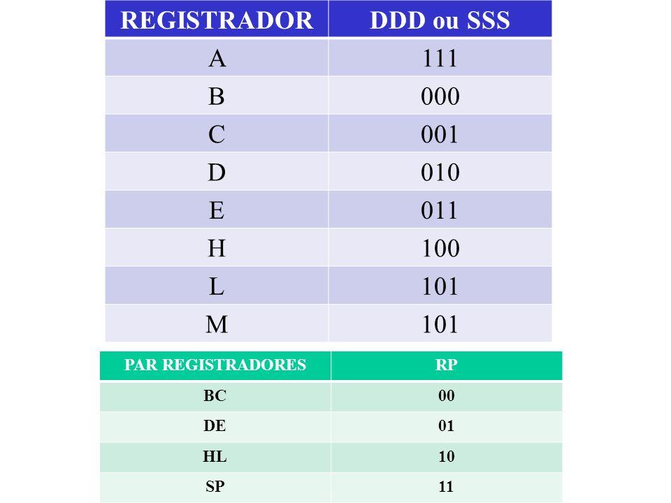 REGISTRADOR DDD ou SSS A 111 B 000 C 001 D 010 E 011 H 100 L 101 M