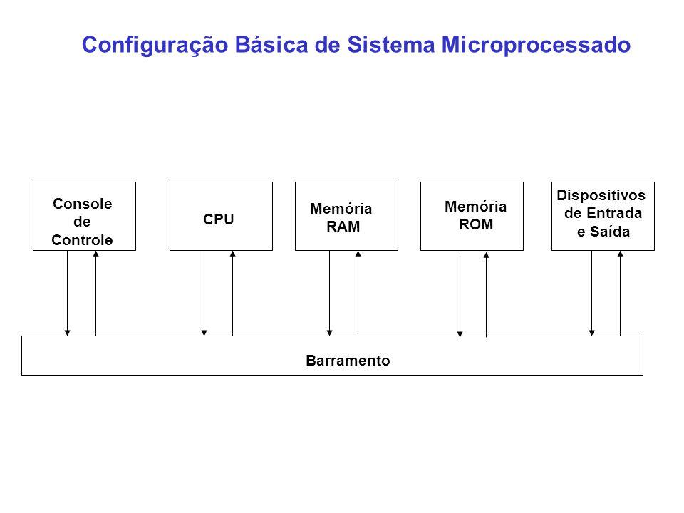 Configuração Básica de Sistema Microprocessado