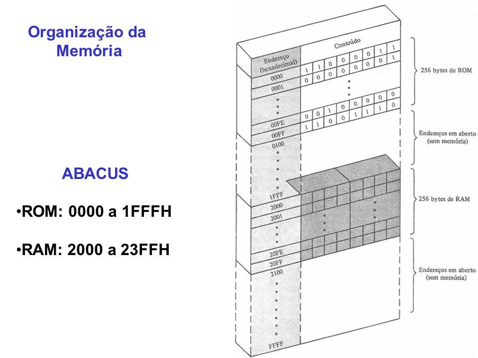 Organização da Memória ABACUS ROM: 0000 a 1FFFH RAM: 2000 a 23FFH