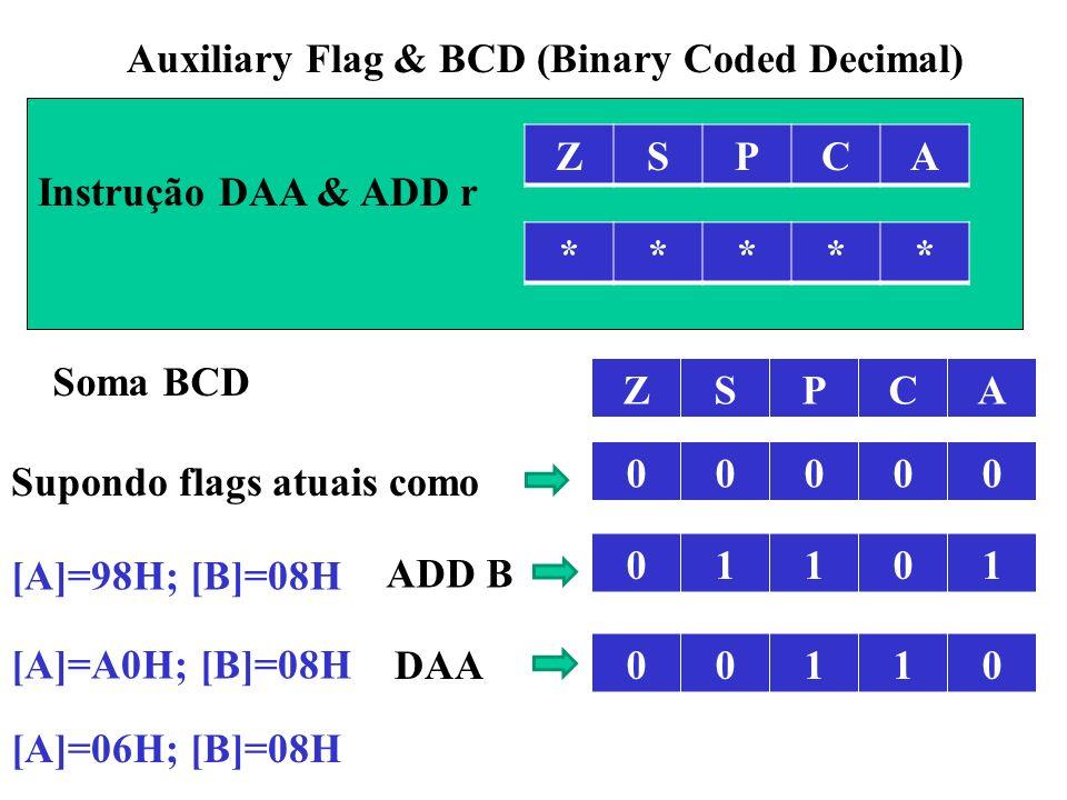 Auxiliary Flag & BCD (Binary Coded Decimal) Z S P C A