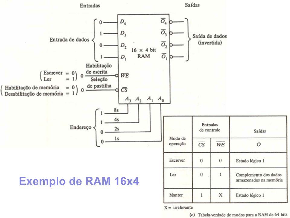 Exemplo de RAM 16x4