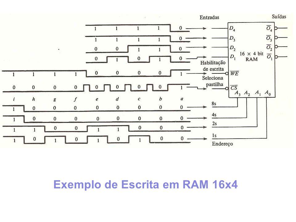 Exemplo de Escrita em RAM 16x4