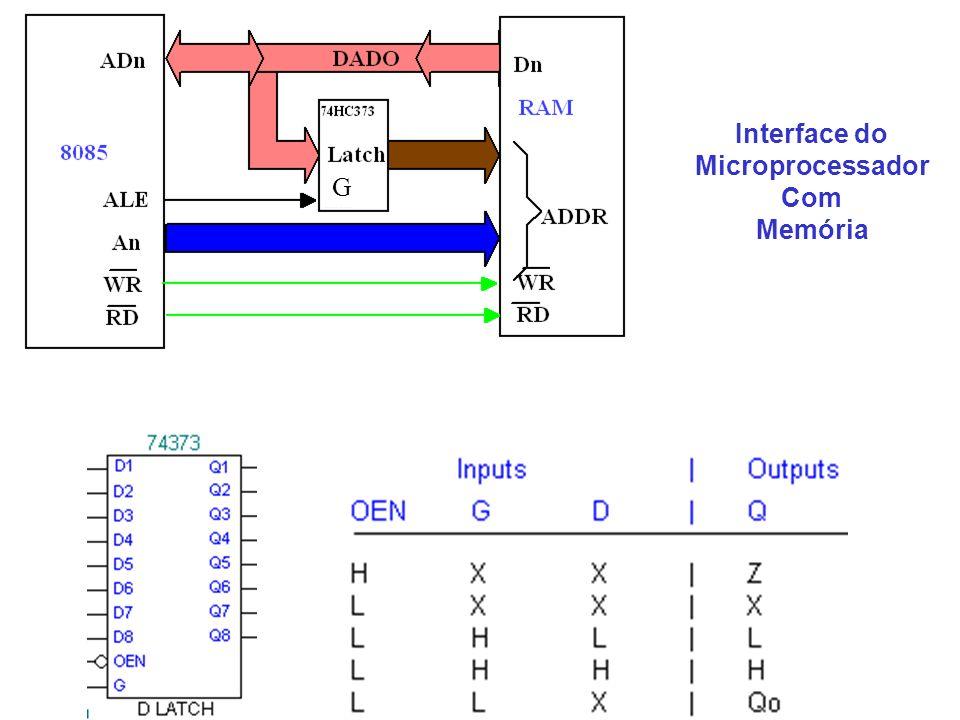 Interface do Microprocessador Com Memória