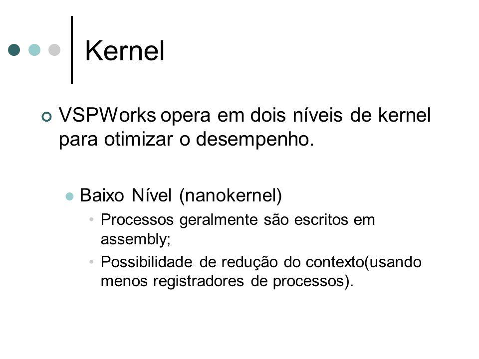 Kernel VSPWorks opera em dois níveis de kernel para otimizar o desempenho. Baixo Nível (nanokernel)