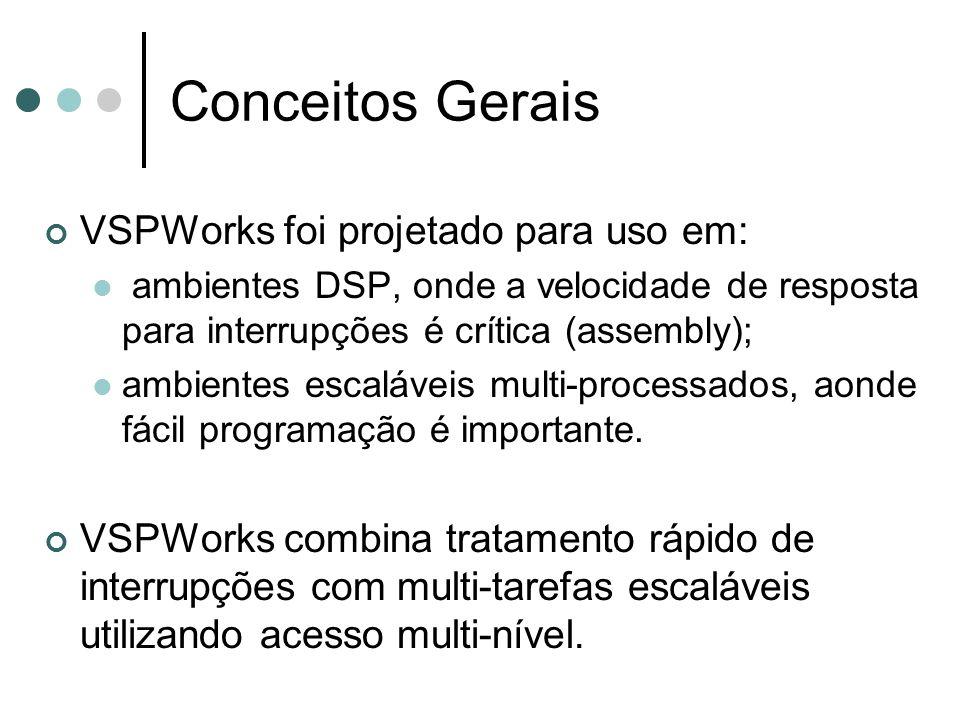 Conceitos Gerais VSPWorks foi projetado para uso em: