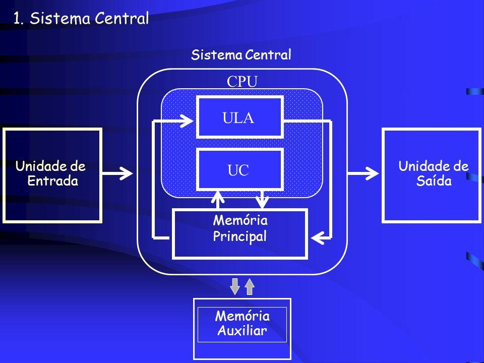 1. Sistema Central CPU ULA UC Sistema Central Unidade de Entrada