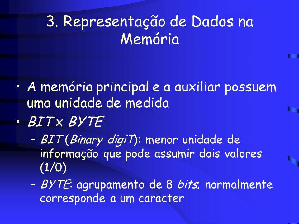 3. Representação de Dados na Memória