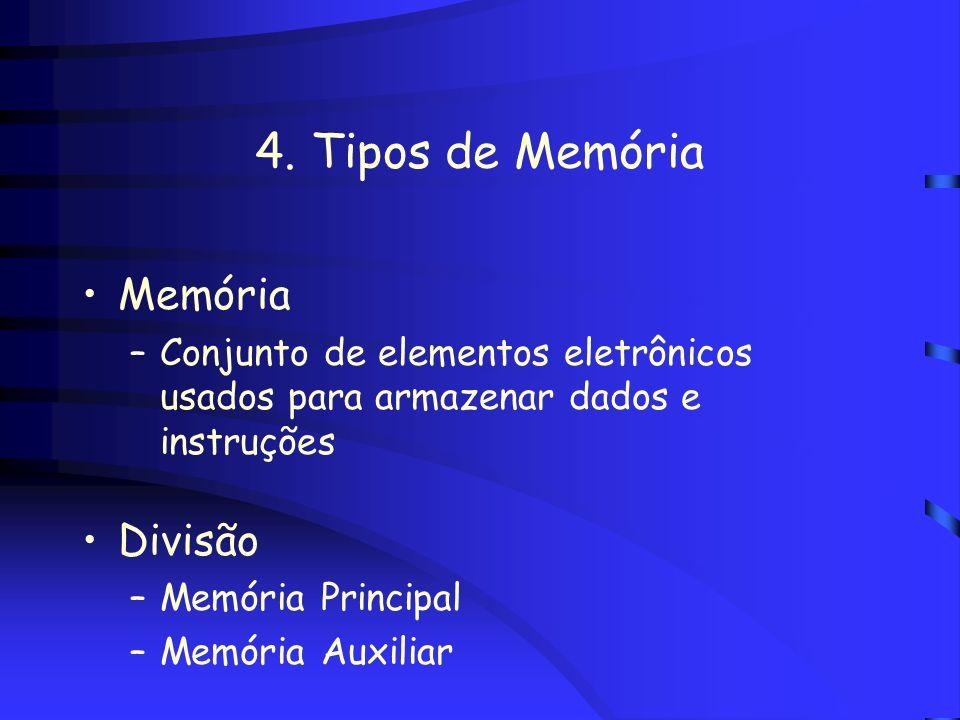 4. Tipos de Memória Memória Divisão