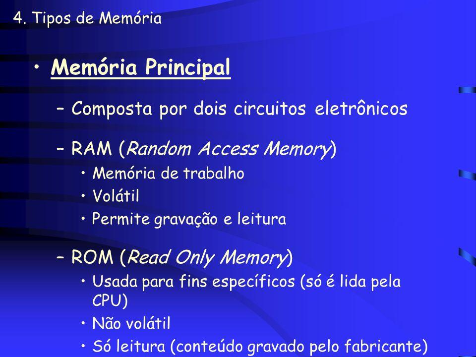 Memória Principal Composta por dois circuitos eletrônicos