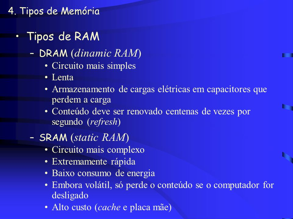Tipos de RAM 4. Tipos de Memória DRAM (dinamic RAM)