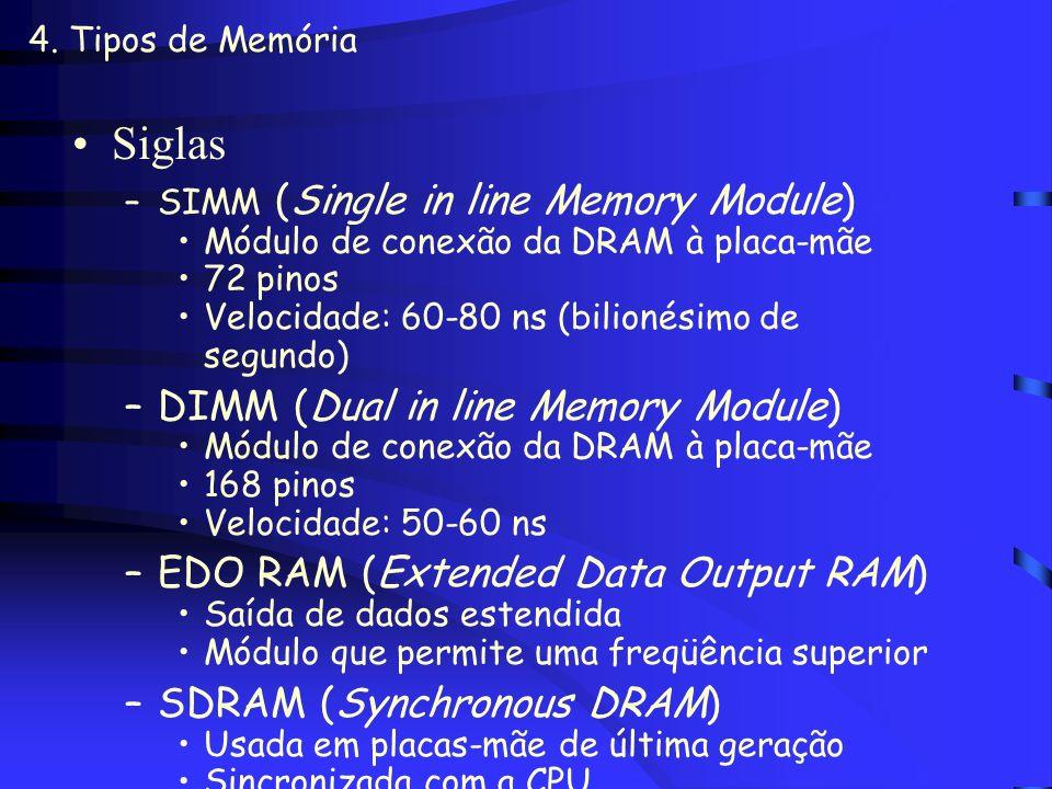 Siglas 4. Tipos de Memória SIMM (Single in line Memory Module)