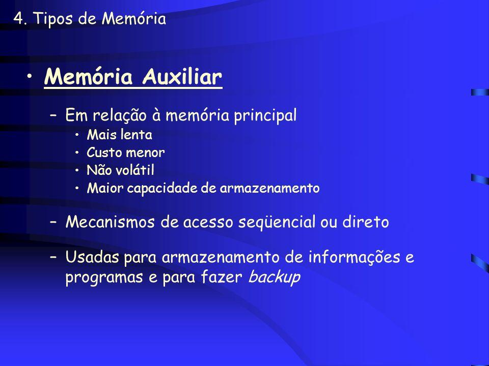 Memória Auxiliar 4. Tipos de Memória Em relação à memória principal